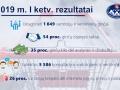 Lietuvos vartotojai tampa reiklesni prekių ir paslaugų kokybei